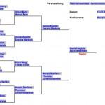 Vereinsmeisterschaften 2013 - Herren Doppel